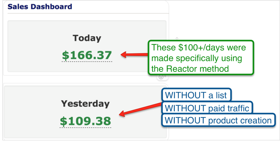 "Reactor Review - ""React"" Your Way to $120+/day within 24 hours - more proof"